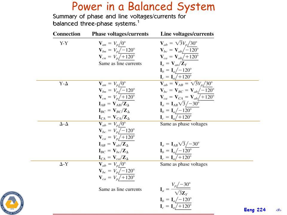 26 Eeng 224 Power in a Balanced System