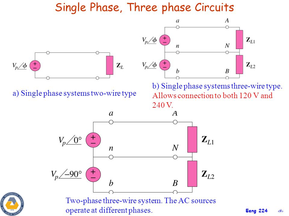 4 Eeng 224 a) Single phase systems two-wire type b) Single phase systems three-wire type.