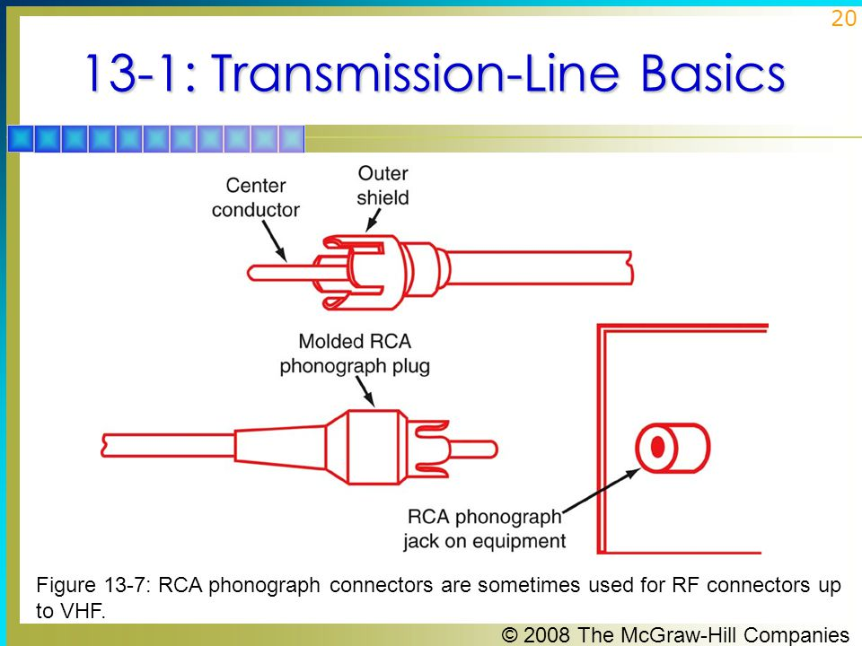 © 2008 The McGraw-Hill Companies 20 13-1: Transmission-Line Basics Figure 13-7: RCA phonograph connectors are sometimes used for RF connectors up to VHF.