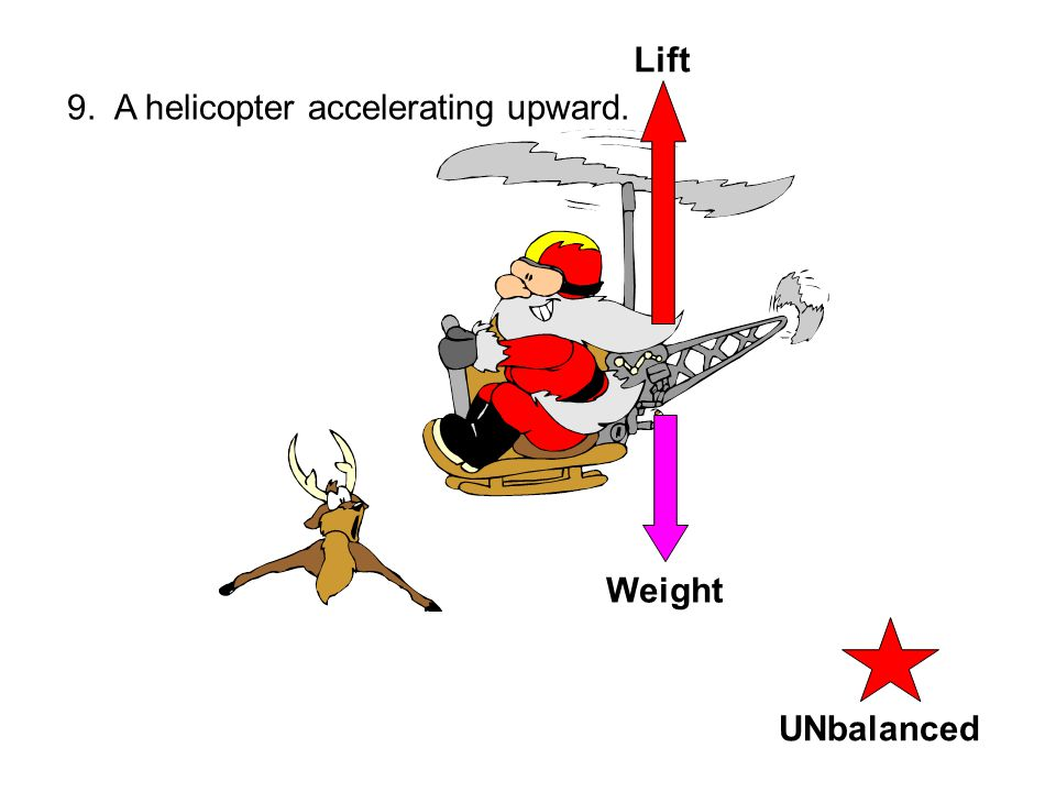 UNbalancedBalanced 9. A helicopter accelerating upward. Weight Lift