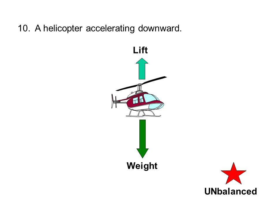 UNbalancedBalanced 10. A helicopter accelerating downward. Weight Lift