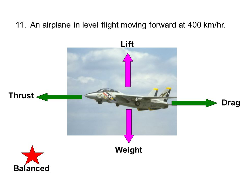UNbalancedBalanced 11. An airplane in level flight moving forward at 400 km/hr.