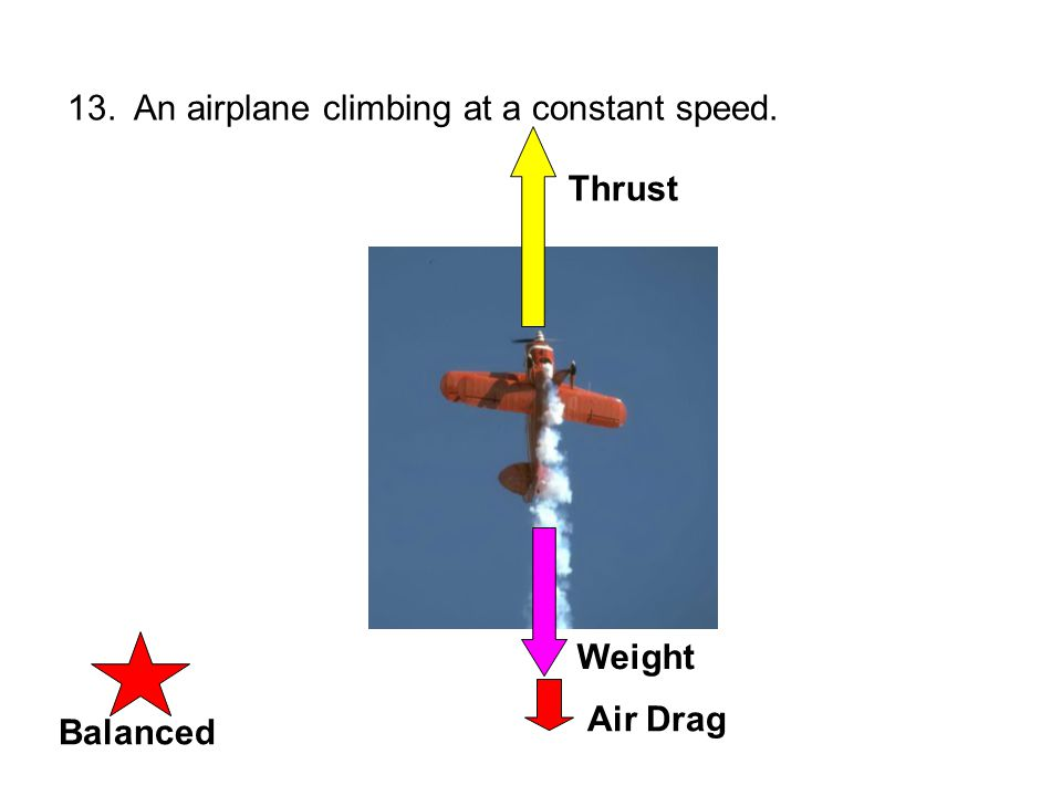 UNbalancedBalanced 13. An airplane climbing at a constant speed. Weight Thrust Air Drag