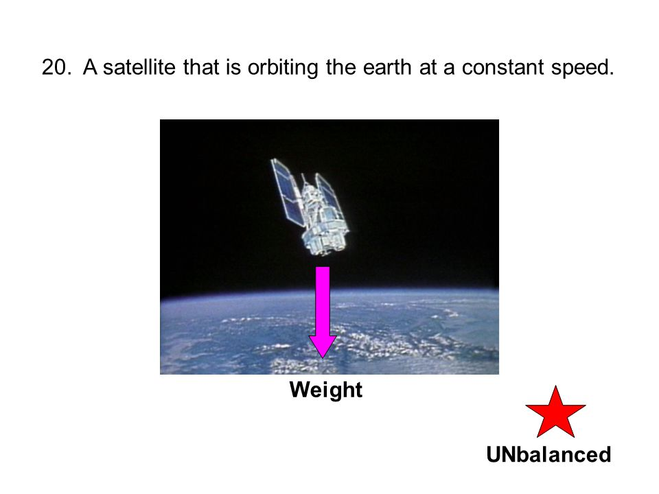 UNbalancedBalanced 20. A satellite that is orbiting the earth at a constant speed. Weight