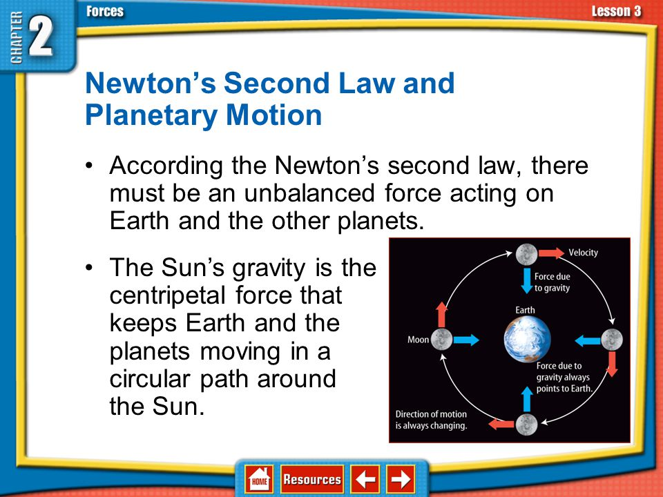 Balanced Forces, Unbalanced Forces, and Newton's Second Law (cont.) If the net force is not equal to zero: – the forces are unbalanced. –The accelerat