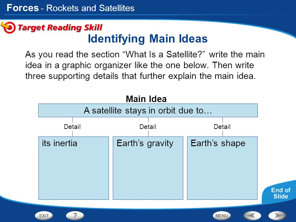 """Forces Main Idea Detail Identifying Main Ideas As you read the section """"What Is a Satellite?"""" write the main idea in a graphic organizer like the one"""
