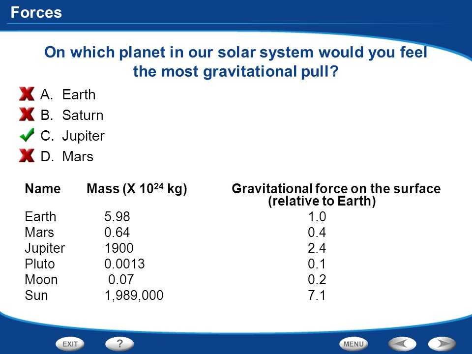 Forces On which planet in our solar system would you feel the most gravitational pull? A.Earth B.Saturn C.Jupiter D.Mars Name Mass (X 10 24 kg) Gravit