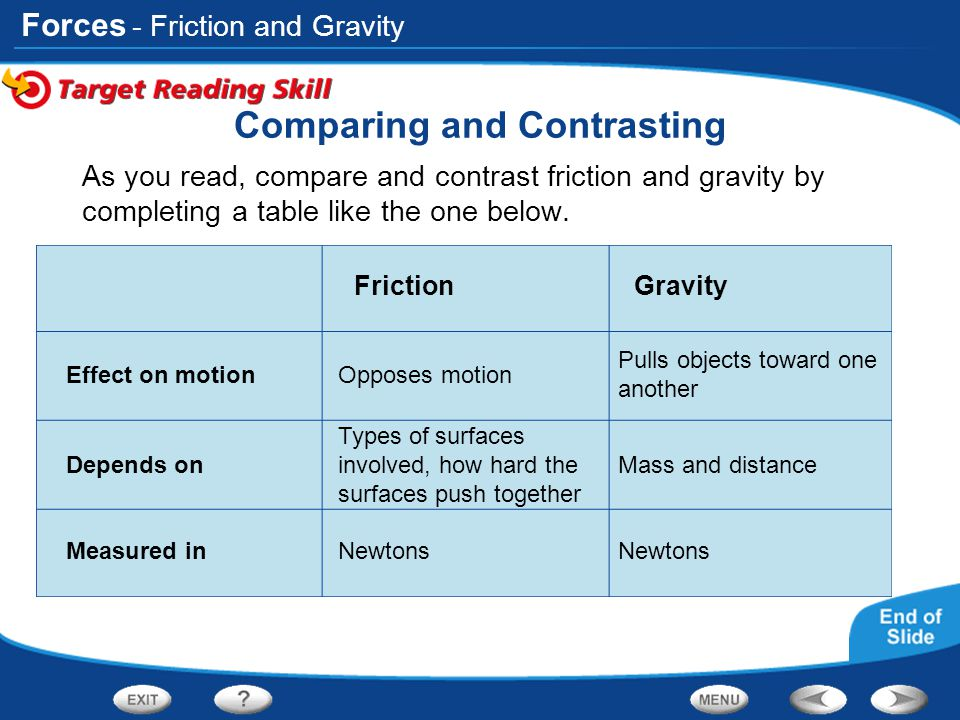 Forces FrictionGravity Comparing and Contrasting As you read, compare and contrast friction and gravity by completing a table like the one below. Effe