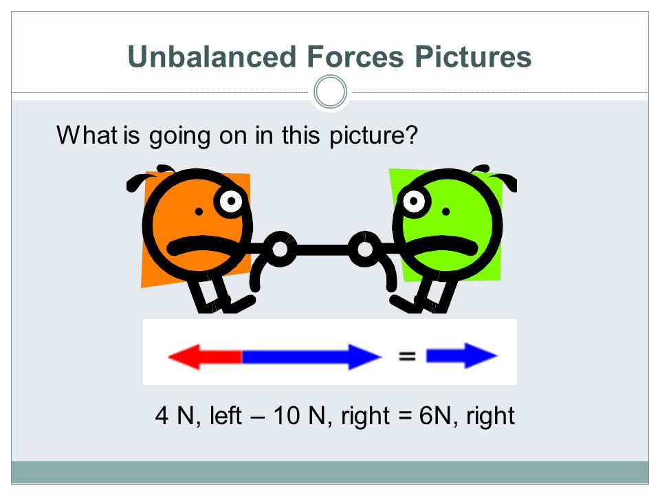 Unbalanced Forces Pictures 4 N, left – 10 N, right =6N, right What is going on in this picture?