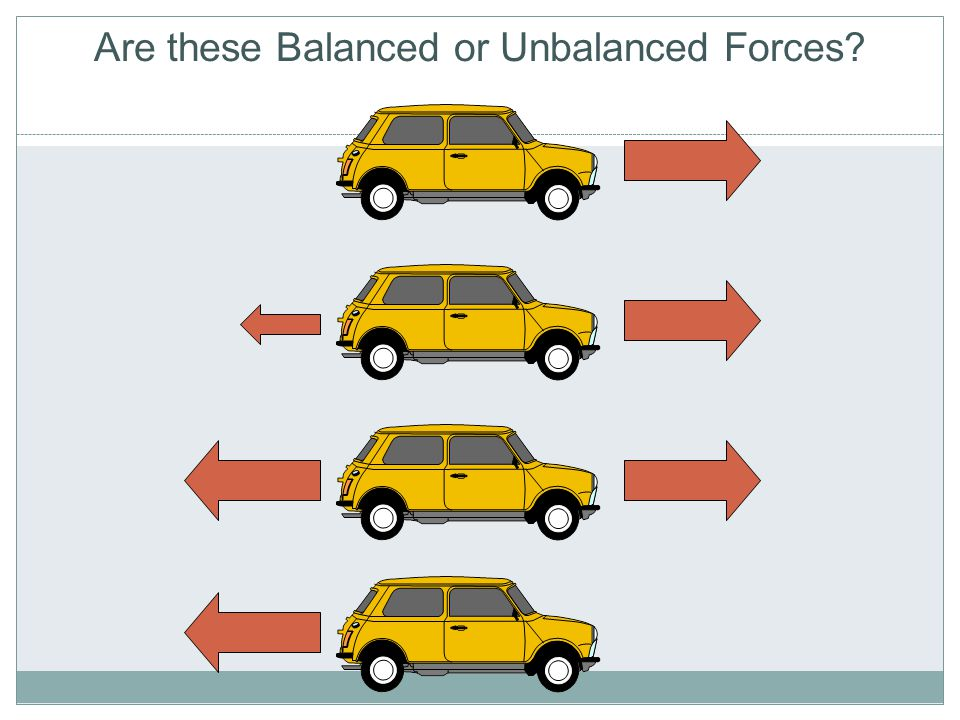 Are these Balanced or Unbalanced Forces