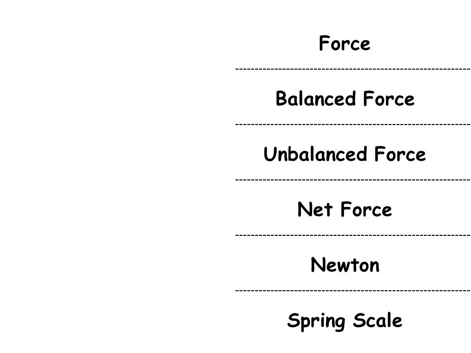 Force Balanced Force Unbalanced Force Net Force Newton Spring Scale