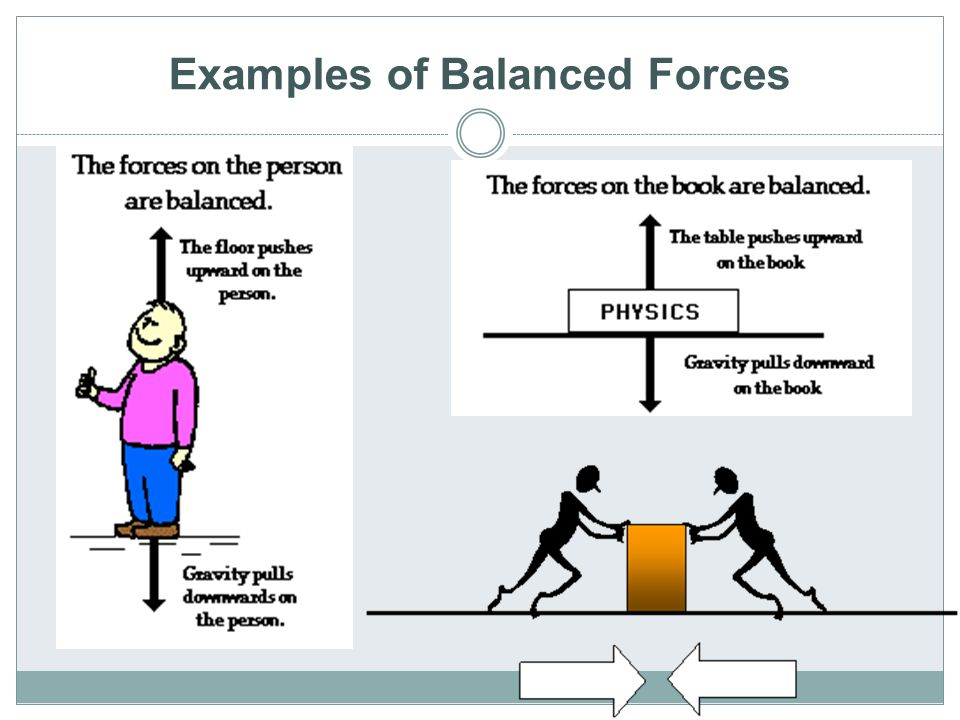 Examples of Balanced Forces