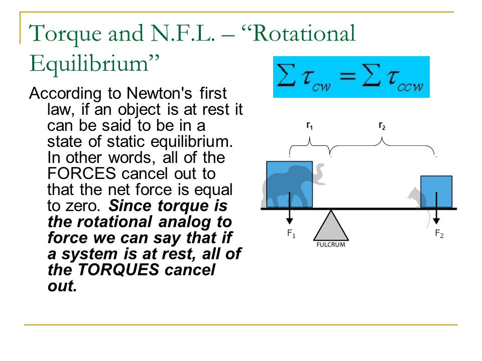 Torque and N.F.L.