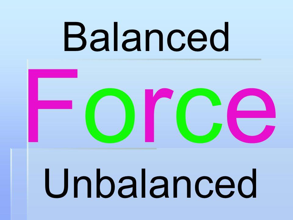 ForceForce Balanced Unbalanced