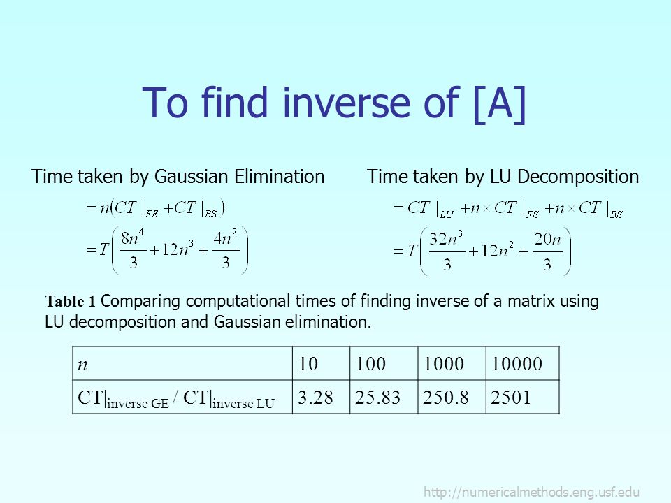 To find inverse of [A] Time taken by Gaussian Elimination Time taken by LU Decomposition n CT| inverse GE / CT| inverse LU Table 1 Comparing computational times of finding inverse of a matrix using LU decomposition and Gaussian elimination.