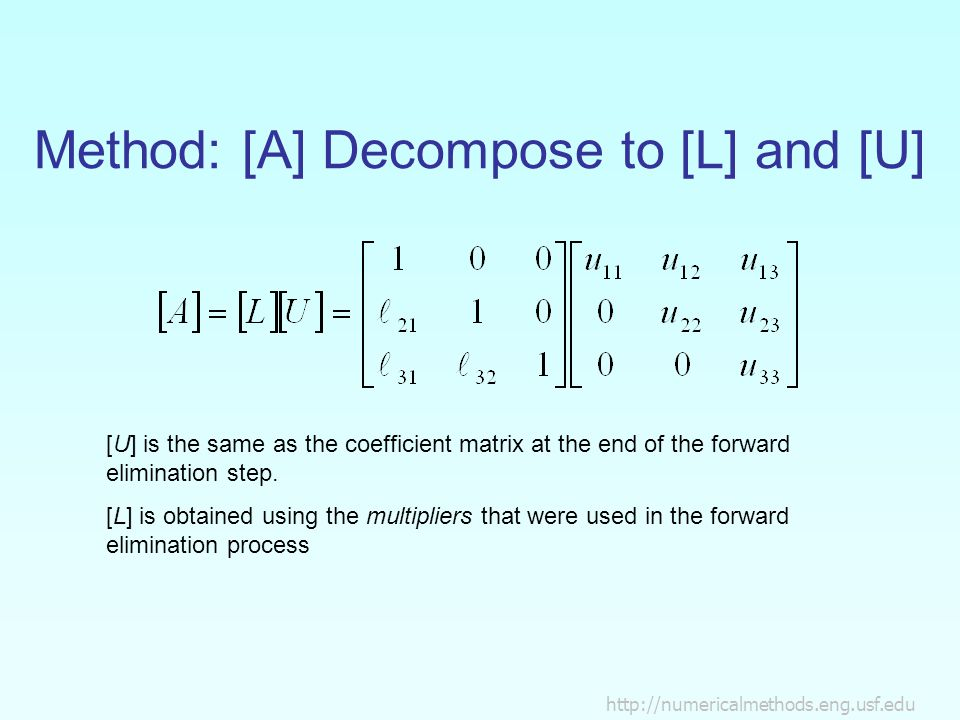 Method: [A] Decompose to [L] and [U] [U] is the same as the coefficient matrix at the end of the forward elimination step.
