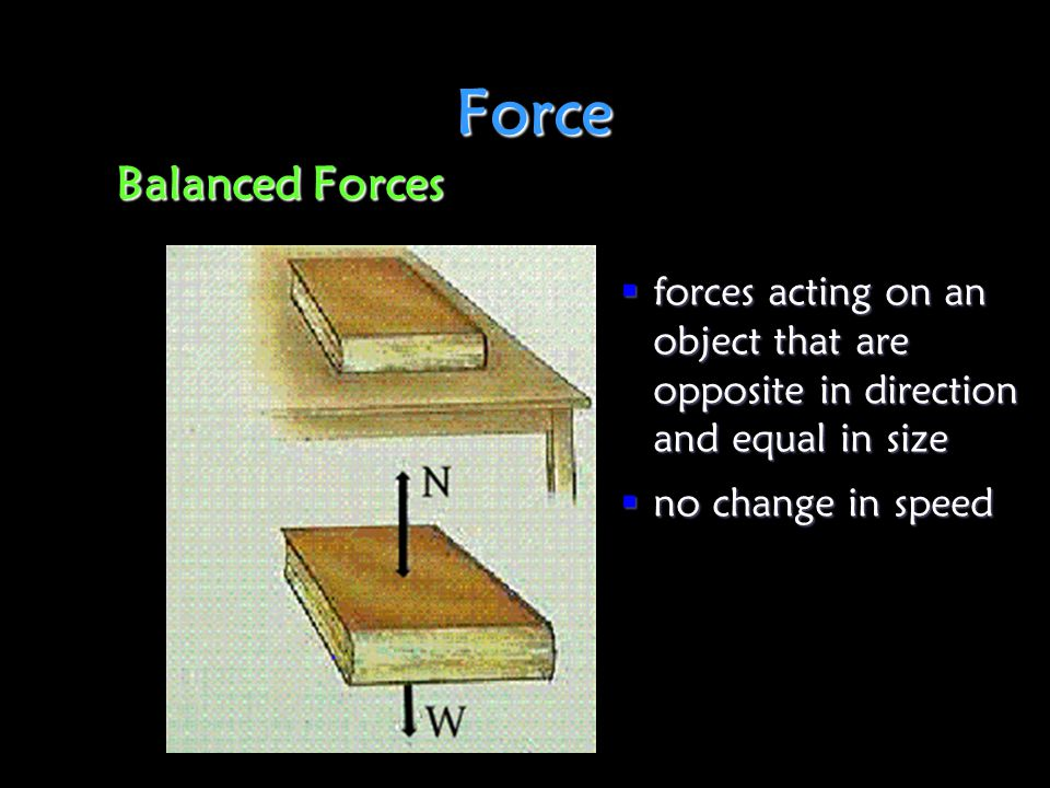 Force Unbalanced forces  unbalanced forces that are not opposite and equal  velocity changes (object accelerates) F friction W F pull F net NN