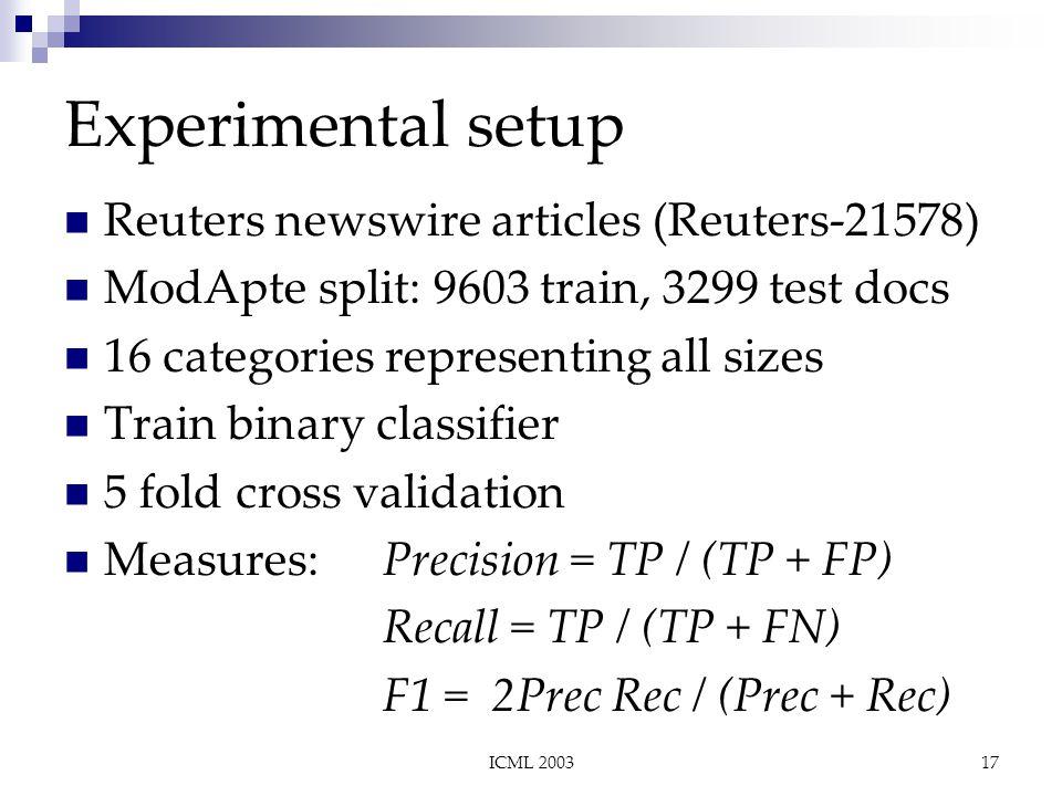 ICML 200317 Experimental setup Reuters newswire articles (Reuters-21578) ModApte split: 9603 train, 3299 test docs 16 categories representing all sizes Train binary classifier 5 fold cross validation Measures:Precision = TP / (TP + FP) Recall = TP / (TP + FN) F1 = 2Prec Rec / (Prec + Rec)