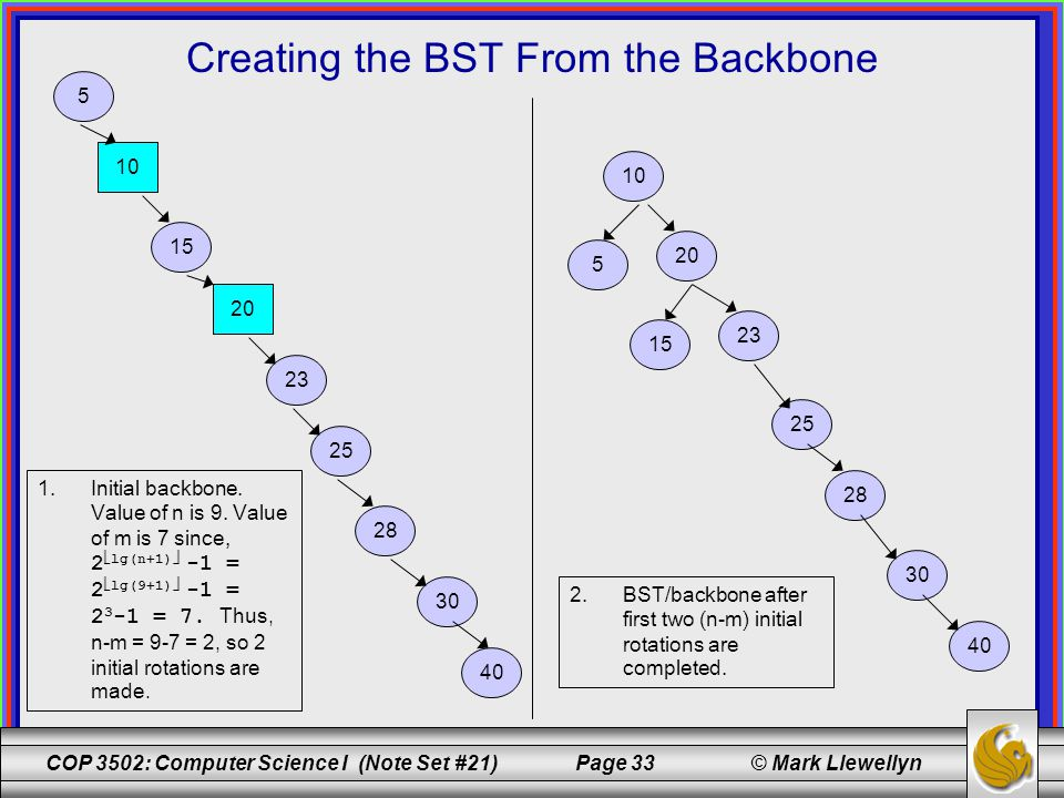 COP 3502: Computer Science I (Note Set #21) Page 33 © Mark Llewellyn Creating the BST From the Backbone 40 10 5 15 20 25 23 28 30 1.Initial backbone.