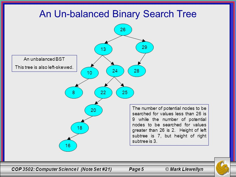 COP 3502: Computer Science I (Note Set #21) Page 5 © Mark Llewellyn An Un-balanced Binary Search Tree 26 13 24 29 10 8 28 2522 20 18 16 An unbalanced BST This tree is also left-skewed.
