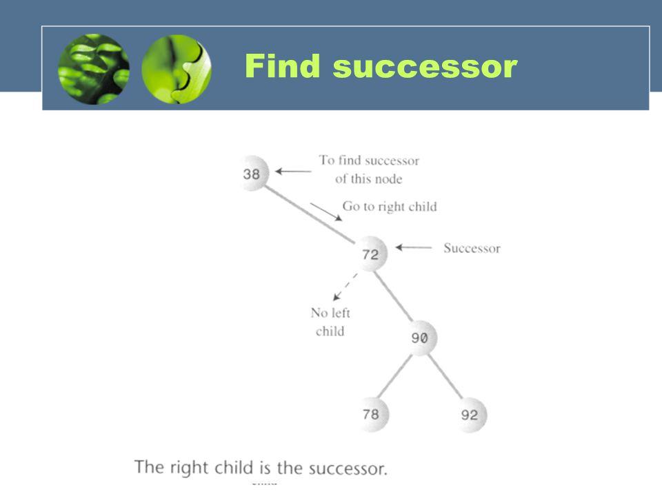 Find successor