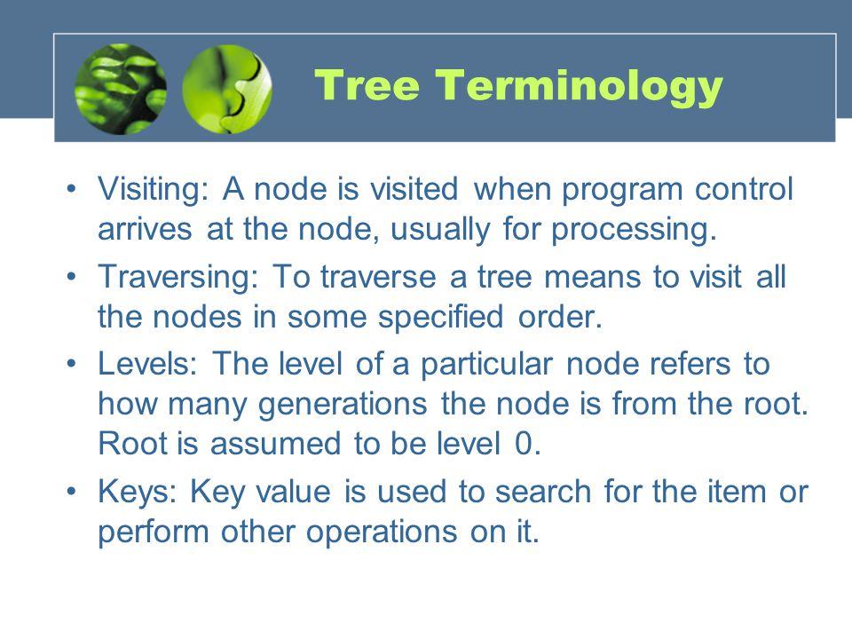 Delete a node with subtree (case 1)
