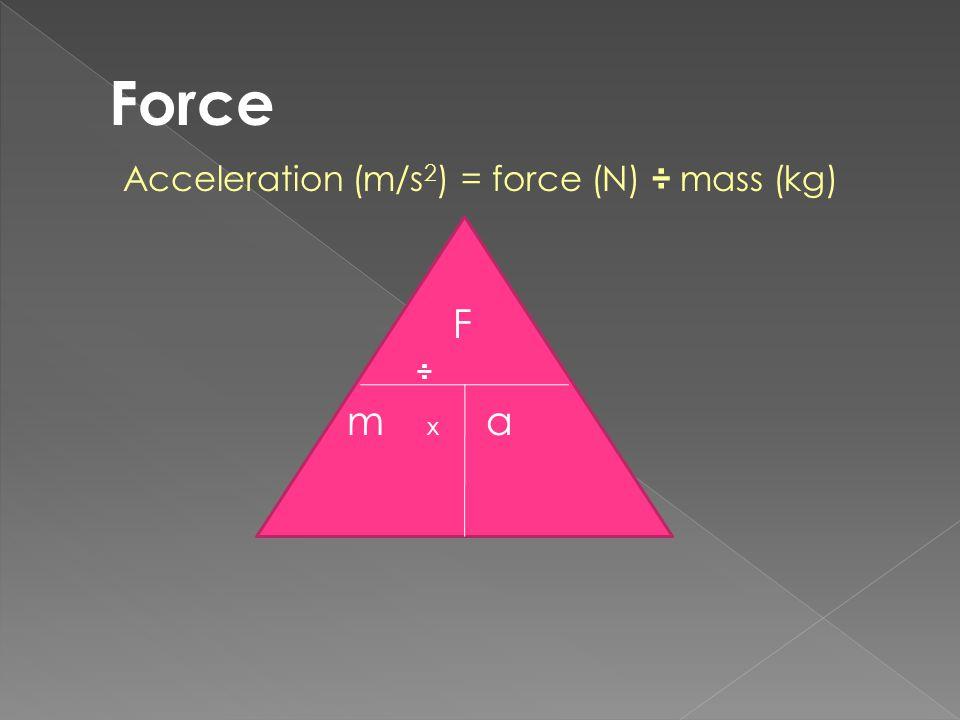Acceleration (m/s 2 ) = force (N) ÷ mass (kg) F ÷ m x a