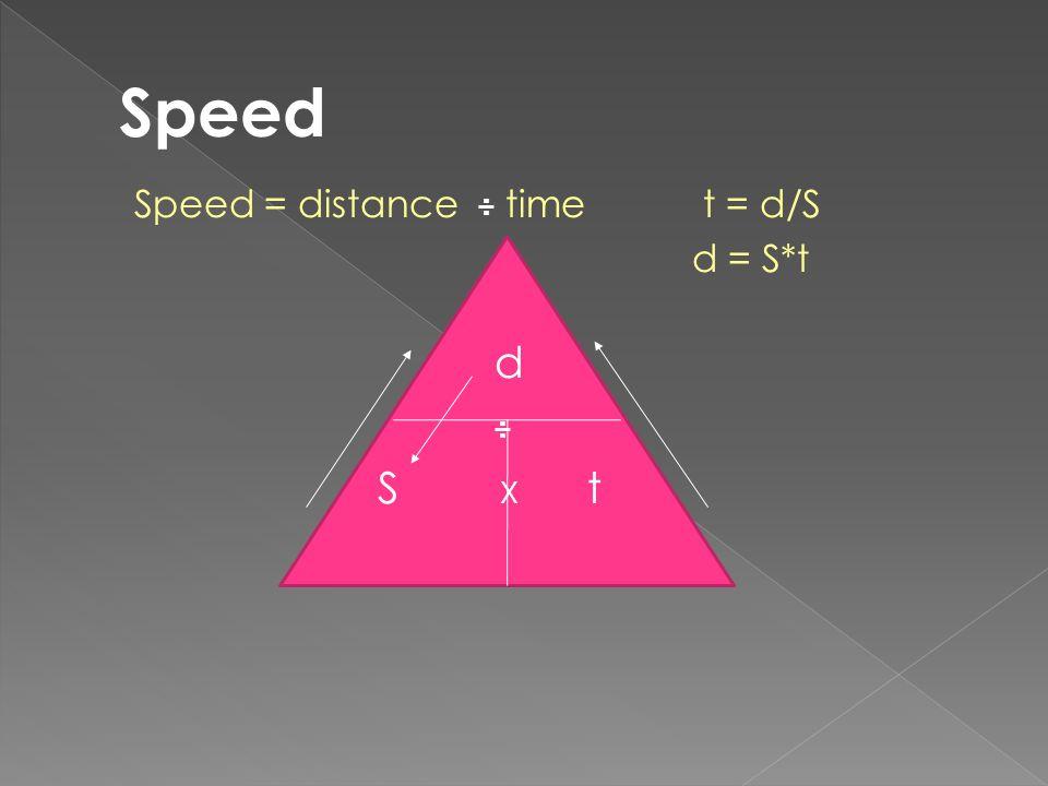 Speed = distance ÷ time t = d/S d = S*t d ÷ S X t