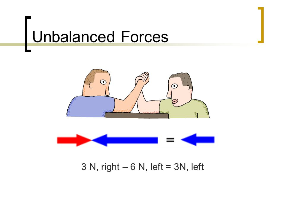 Unbalanced Forces 3 N, right – 6 N, left = 3N, left