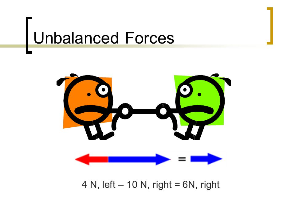 Unbalanced Forces 4 N, left – 10 N, right =6N, right