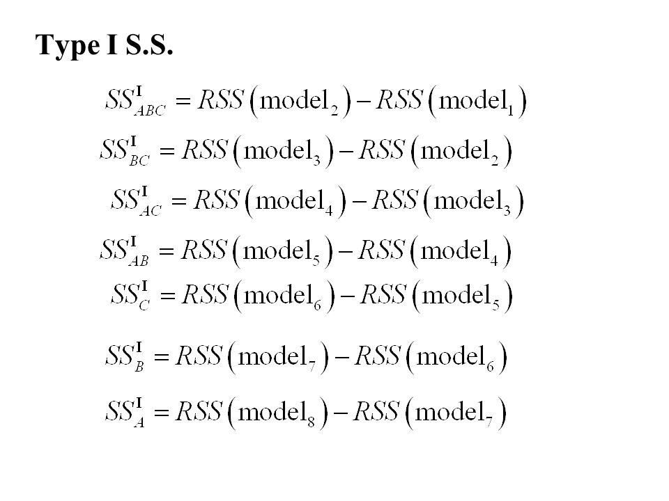 Type I S.S.