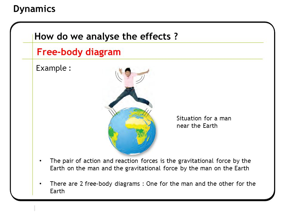 Section 2 | Newtonian Mechanics Dynamics How do we analyse the effects .