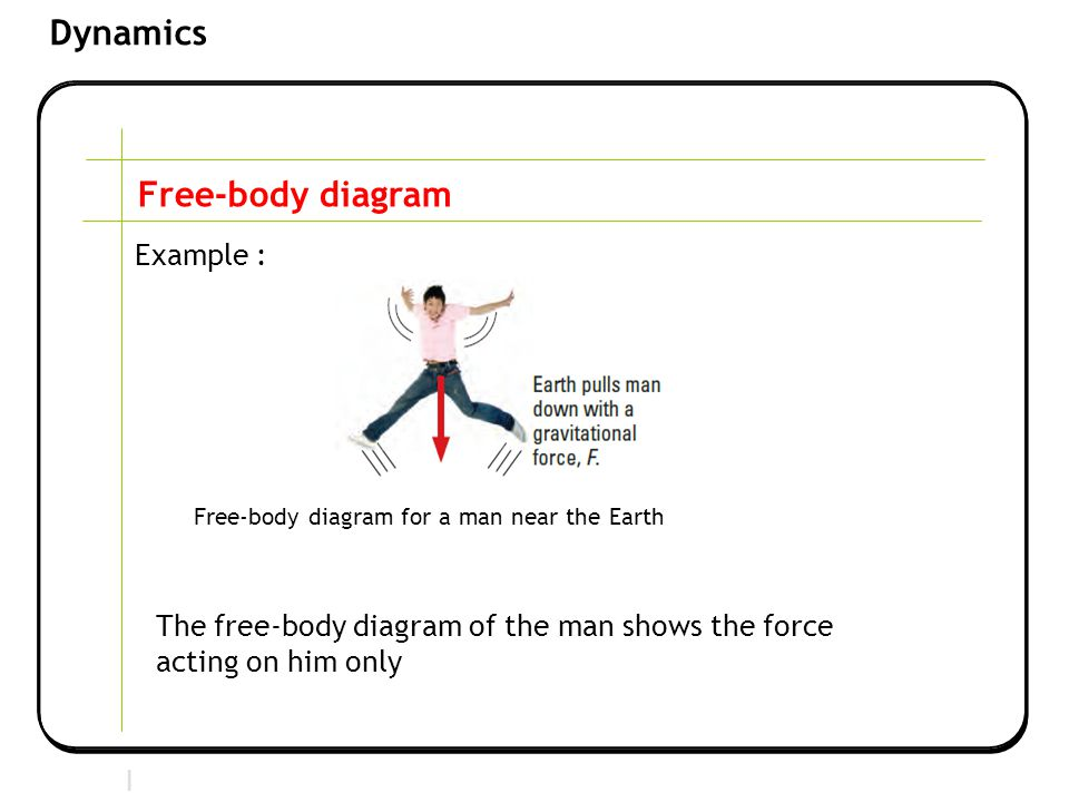 Section 2 | Newtonian Mechanics Dynamics Free-body diagram Example : The free-body diagram of the man shows the force acting on him only Free-body diagram for a man near the Earth