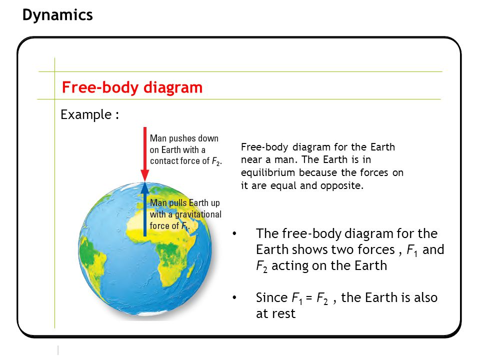 Section 2 | Newtonian Mechanics Dynamics Free-body diagram Example : The free-body diagram for the Earth shows two forces, F 1 and F 2 acting on the Earth Since F 1 = F 2, the Earth is also at rest Free-body diagram for the Earth near a man.
