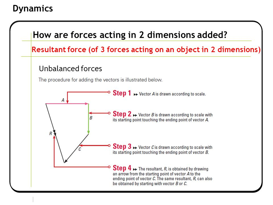 Section 2 | Newtonian Mechanics Dynamics How are forces acting in 2 dimensions added.