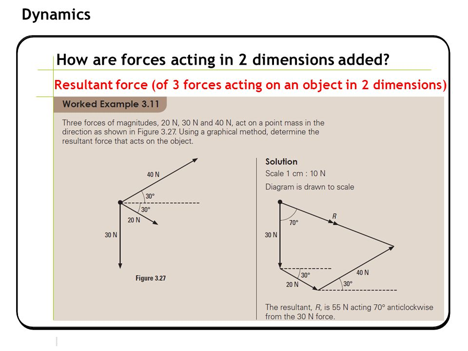 Section 2 | Newtonian Mechanics Dynamics How are forces acting in 2 dimensions added? Resultant force (of 3 forces acting on an object in 2 dimensions