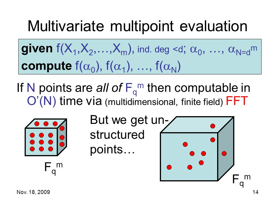 If N points are all of F q m then computable in O'(N) time via (multidimensional, finite field) FFT Nov. 18, 200914 Multivariate multipoint evaluation