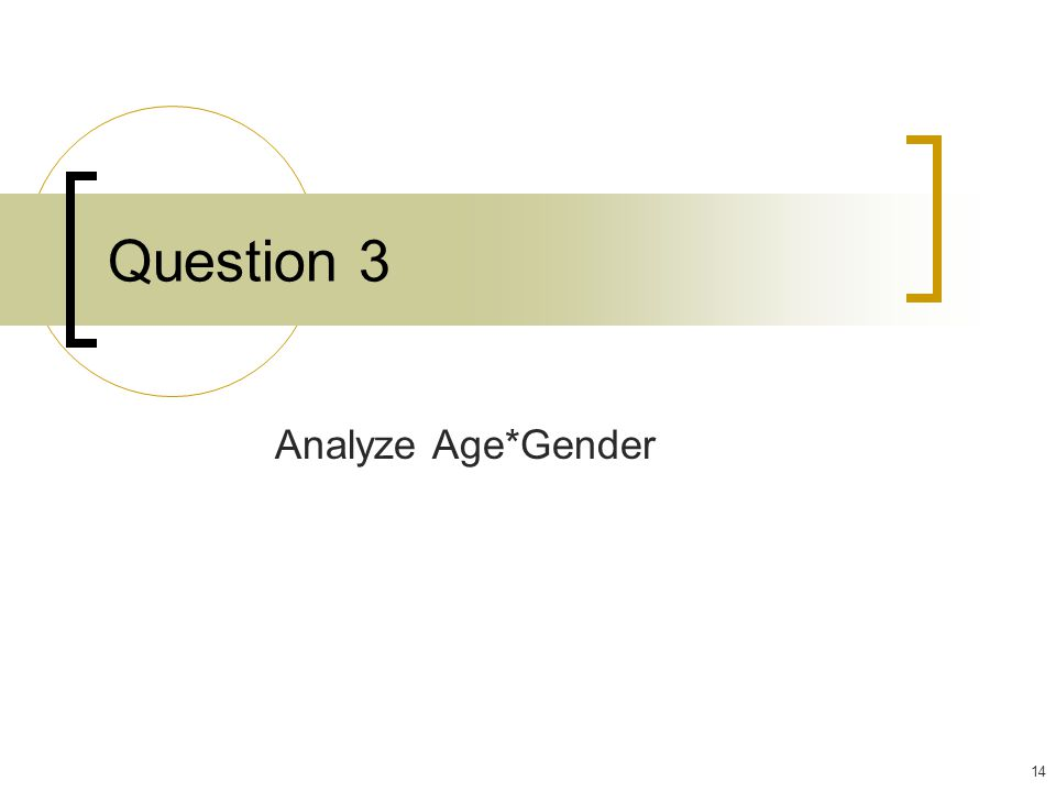 14 Question 3 Analyze Age*Gender
