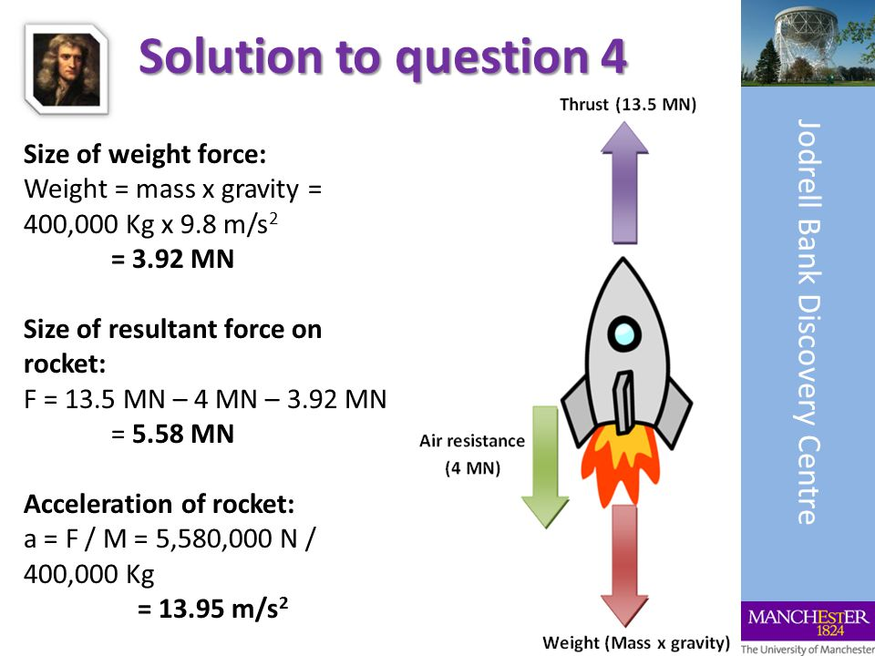 Solution to question 4 Jodrell Bank Discovery Centre Size of weight force: Weight = mass x gravity = 400,000 Kg x 9.8 m/s 2 = 3.92 MN Size of resultant force on rocket: F = 13.5 MN – 4 MN – 3.92 MN = 5.58 MN Acceleration of rocket: a = F / M = 5,580,000 N / 400,000 Kg = 13.95 m/s 2