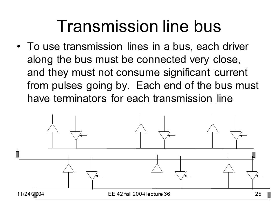 11/24/2004EE 42 fall 2004 lecture 3625 Transmission line bus To use transmission lines in a bus, each driver along the bus must be connected very close, and they must not consume significant current from pulses going by.
