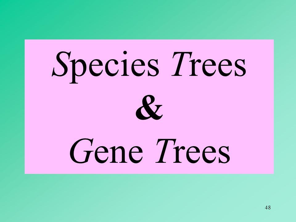 48 Species Trees & Gene Trees
