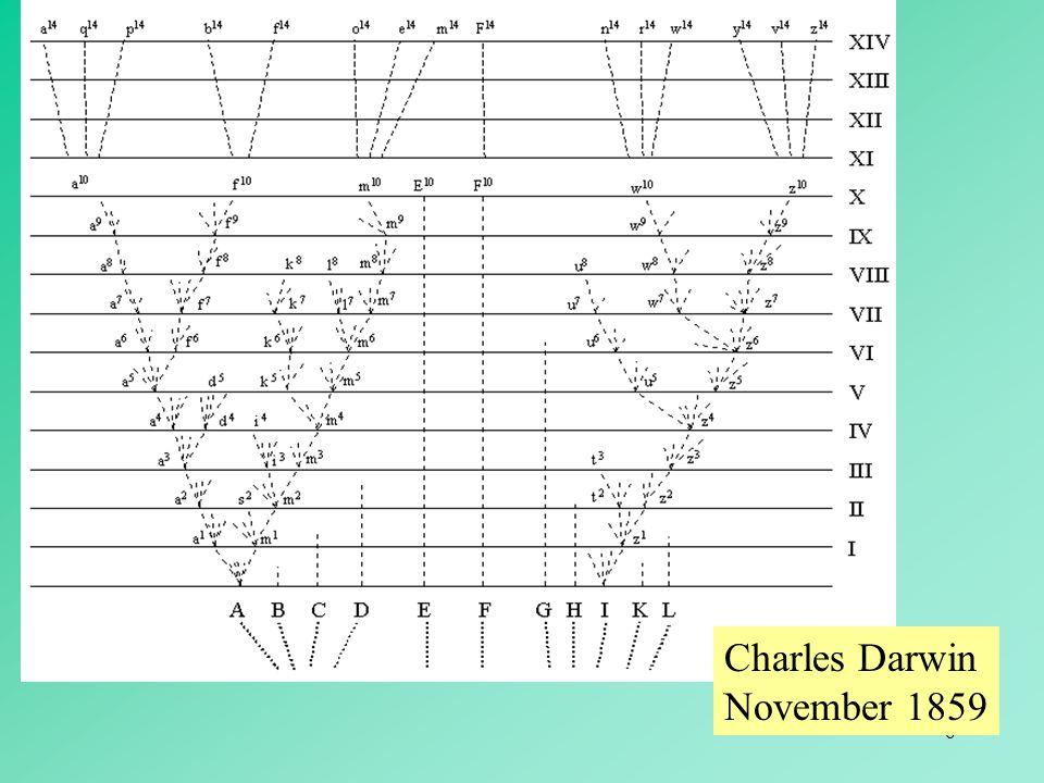 6 Charles Darwin November 1859