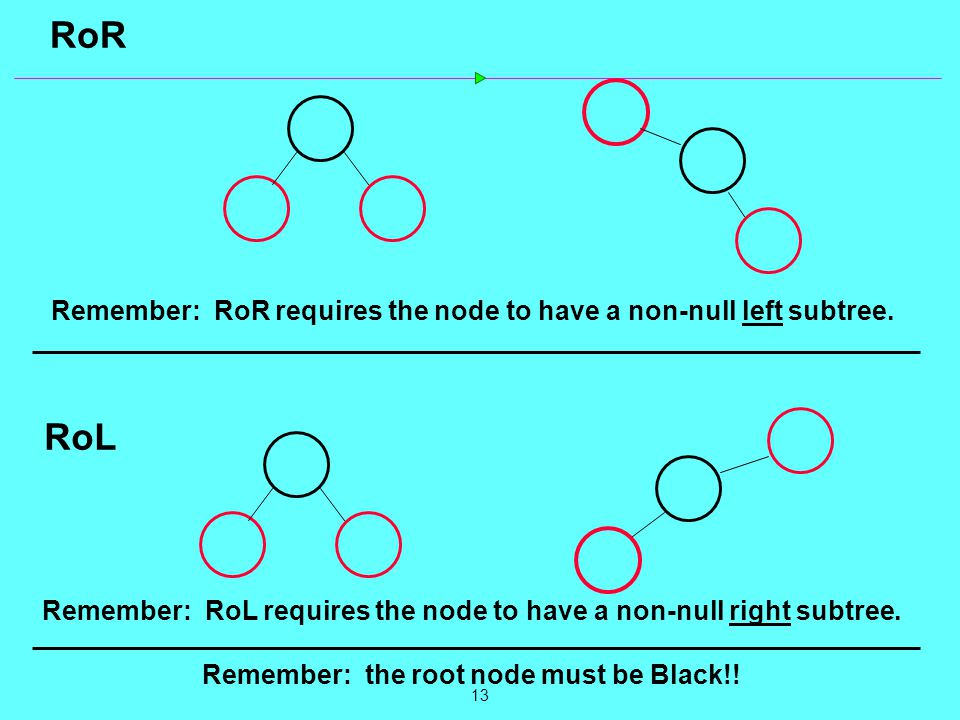 13 RoR Remember: RoR requires the node to have a non-null left subtree. RoL Remember: RoL requires the node to have a non-null right subtree. Remember