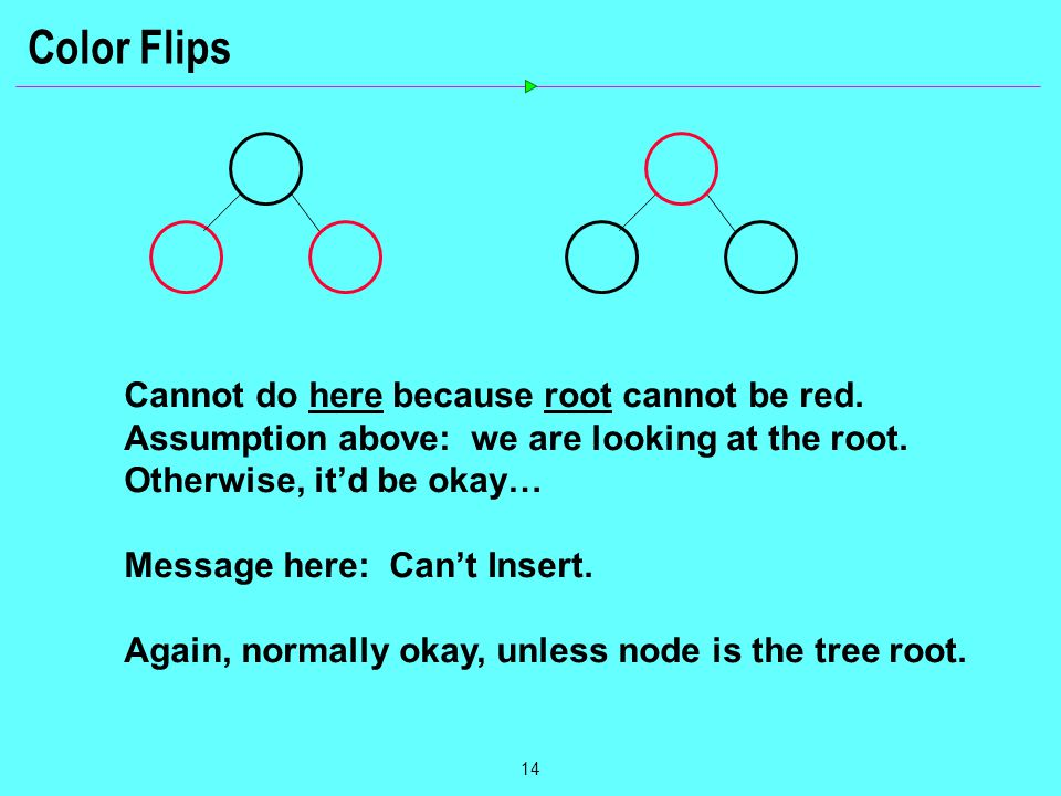 14 Color Flips Cannot do here because root cannot be red. Assumption above: we are looking at the root. Otherwise, it'd be okay… Message here: Can't I
