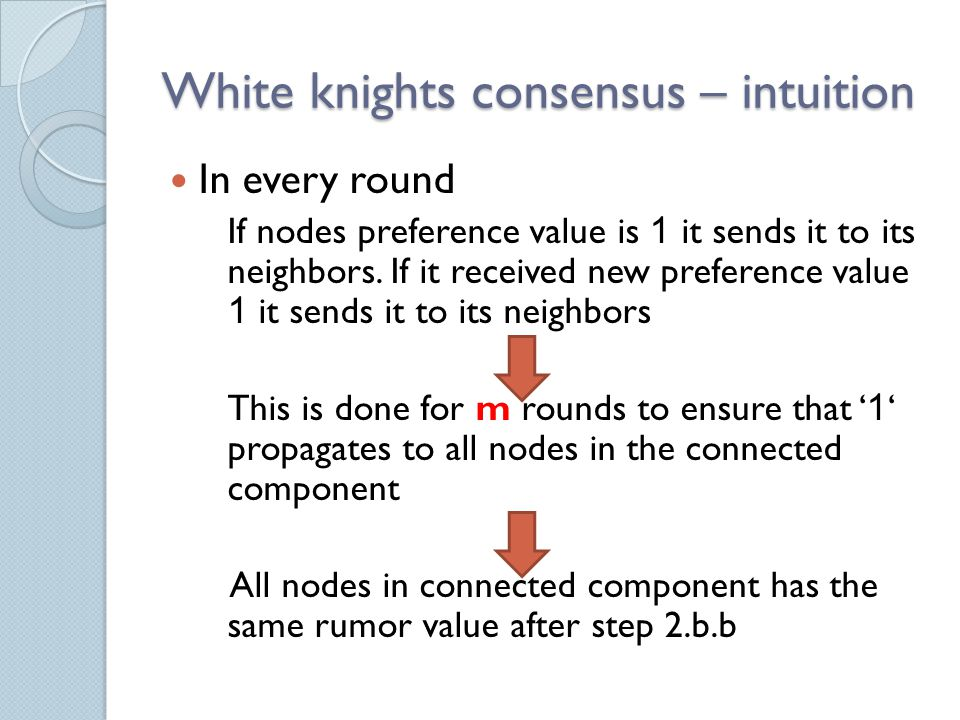 White knights consensus – intuition In every round If nodes preference value is 1 it sends it to its neighbors.