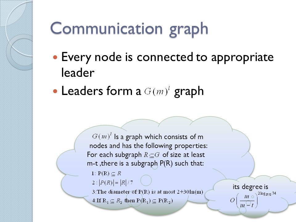 Communication graph Every node is connected to appropriate leader Leaders form a graph Is a graph which consists of m nodes and has the following properties: For each subgraph of size at least m-t,there is a subgraph P(R) such that: Is a graph which consists of m nodes and has the following properties: For each subgraph of size at least m-t,there is a subgraph P(R) such that: its degree is its degree is