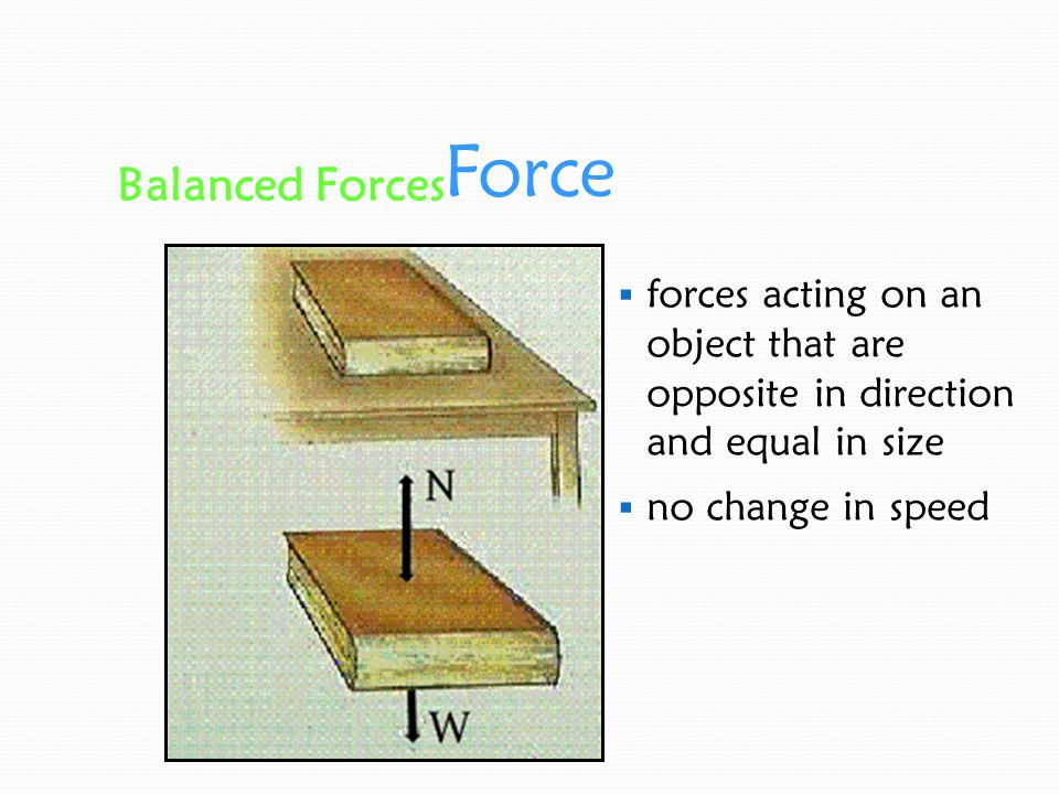 Force Unbalanced forces  unbalanced forces that are not opposite and equal  velocity changes (object accelerates) F friction W F pull F net NN