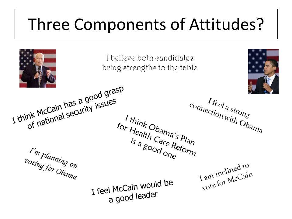 Three Components of Attitudes.