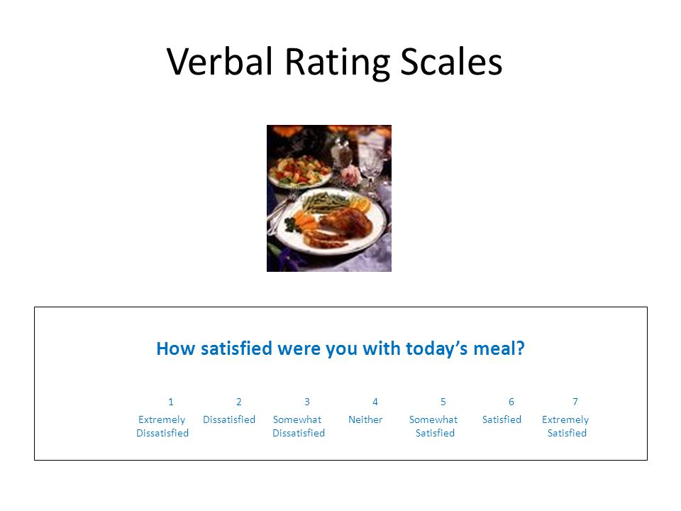 Verbal Rating Scales How satisfied were you with today's meal.