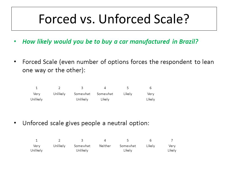 Forced vs.Unforced Scale. How likely would you be to buy a car manufactured in Brazil.